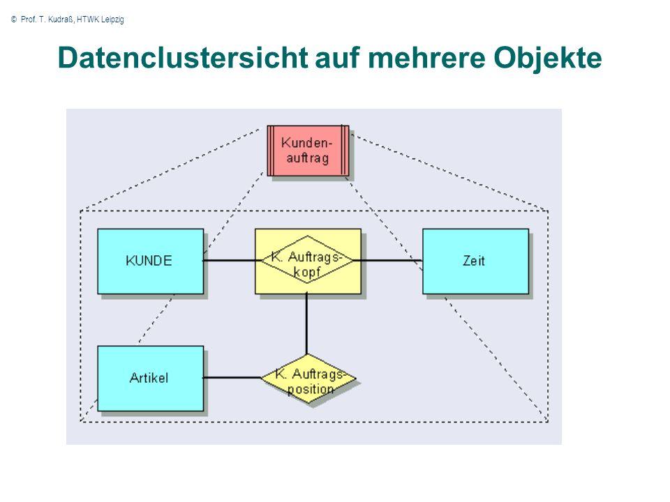 © Prof. T. Kudraß, HTWK Leipzig 22 Datenclustersicht auf mehrere Objekte