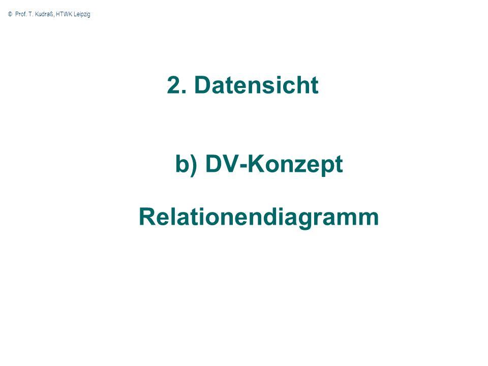 © Prof. T. Kudraß, HTWK Leipzig 26 2. Datensicht b) DV-Konzept Relationendiagramm