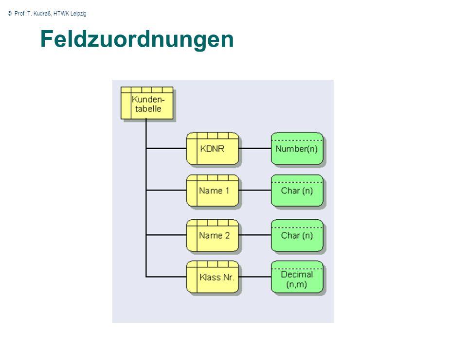 © Prof. T. Kudraß, HTWK Leipzig 30 Feldzuordnungen