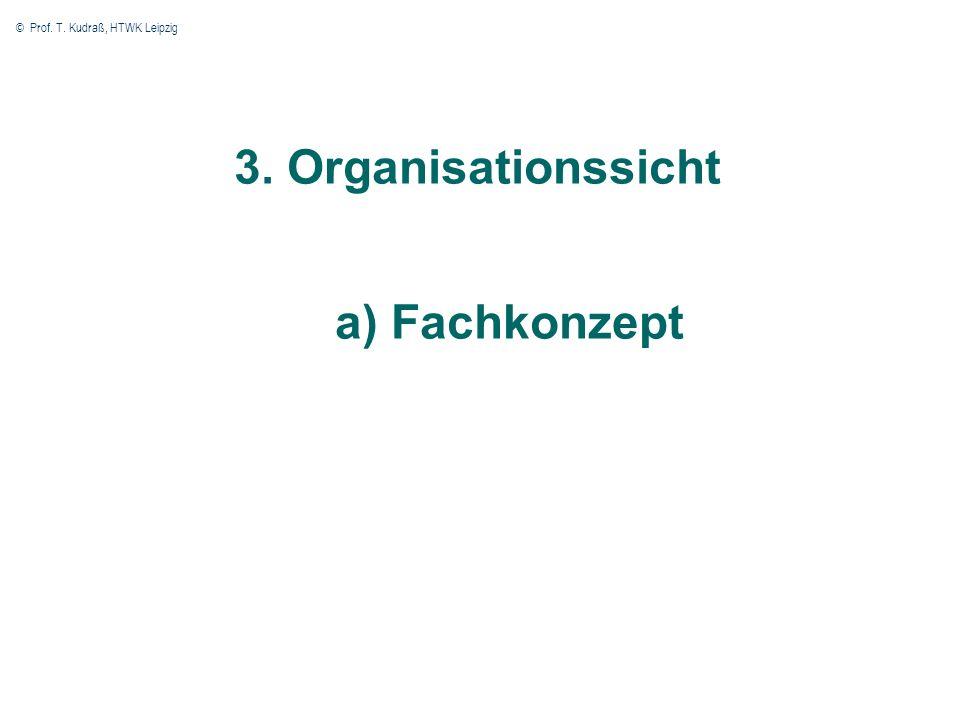 © Prof. T. Kudraß, HTWK Leipzig 33 3. Organisationssicht a) Fachkonzept