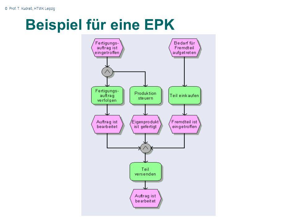 © Prof. T. Kudraß, HTWK Leipzig 43 Beispiel für eine EPK