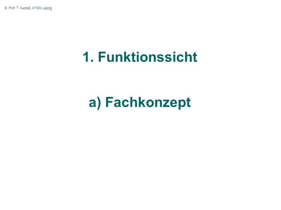 © Prof. T. Kudraß, HTWK Leipzig 36 Organigramm