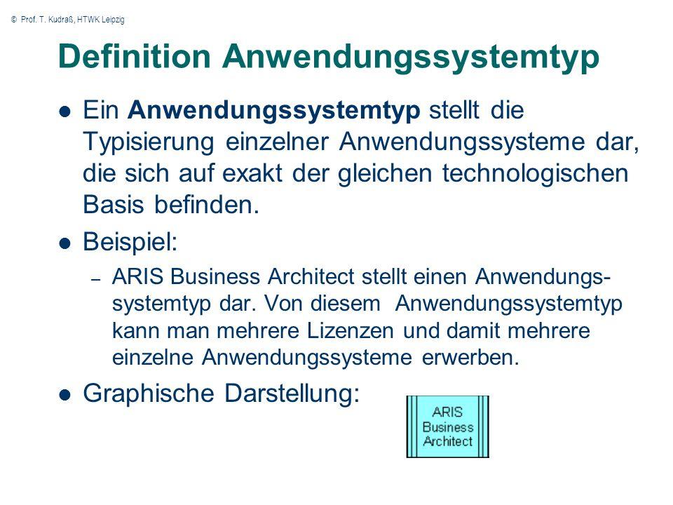 © Prof. T. Kudraß, HTWK Leipzig 10 Modularer Aufbau eines Anwendungssystemtyps