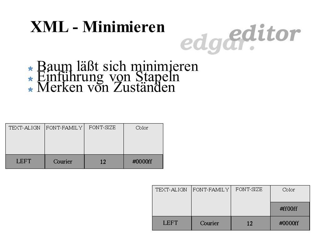 XML - Minimieren Attribute beider Sätze fast identisch XML kann Elemente ineinander verschachteln Dies ist ein Test.