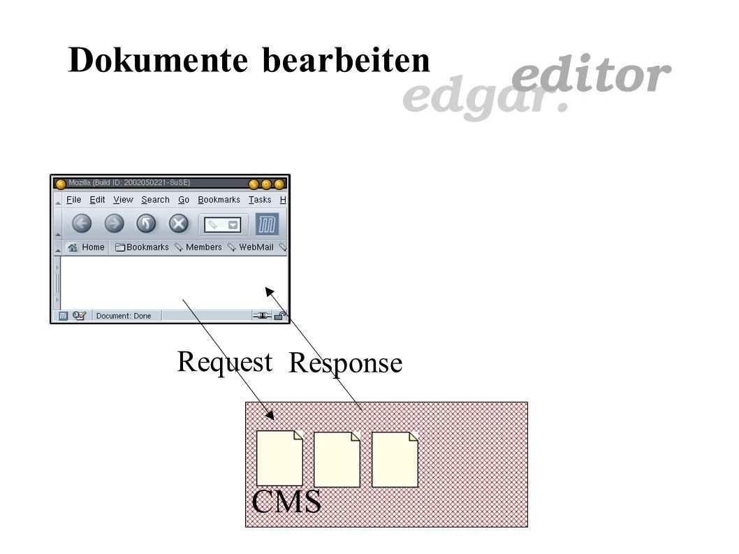 Dokumente bearbeiten Probleme: Weitere Anwendung notwendig (StarOffice, etc.) System unsicher (Viren, etc.) Plattformabhängig System nicht einheitlich Kein einheitliches Layout Keine einheitliche Handhabung