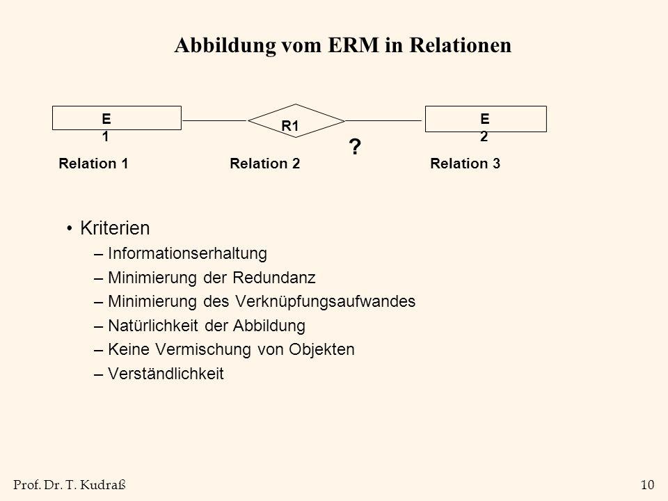 Prof. Dr. T. Kudraß10 Abbildung vom ERM in Relationen Kriterien –Informationserhaltung –Minimierung der Redundanz –Minimierung des Verknüpfungsaufwand