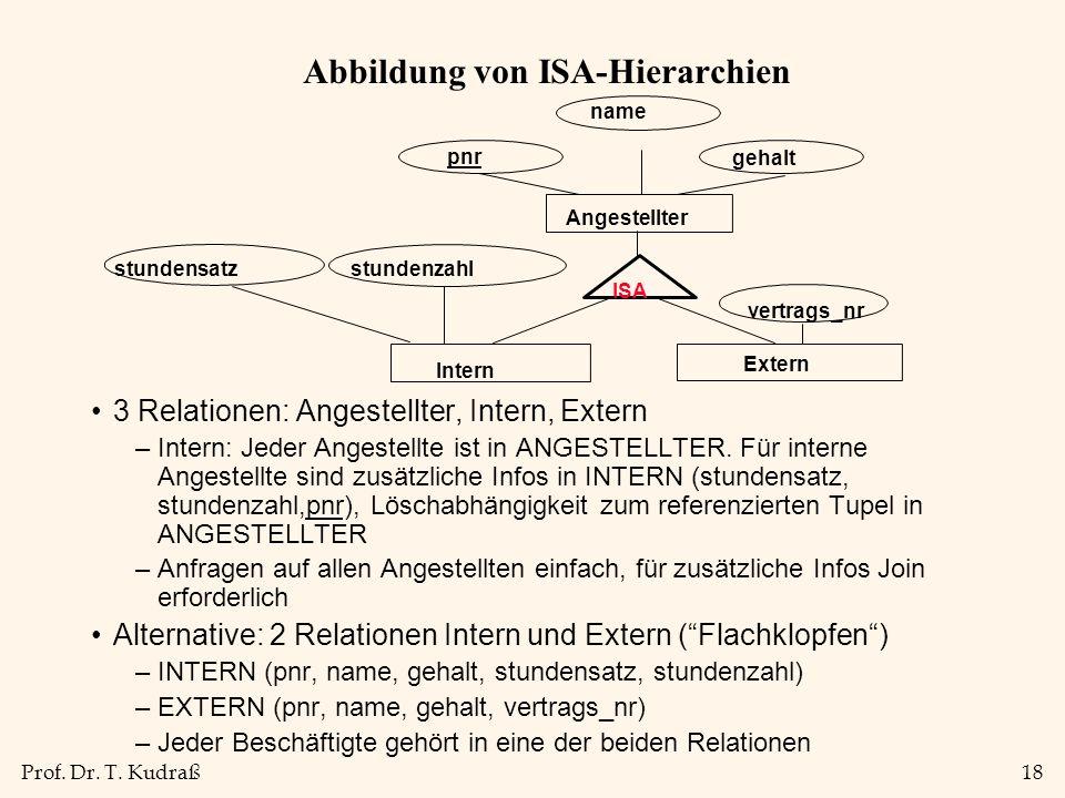 Prof. Dr. T. Kudraß18 Abbildung von ISA-Hierarchien 3 Relationen: Angestellter, Intern, Extern –Intern: Jeder Angestellte ist in ANGESTELLTER. Für int