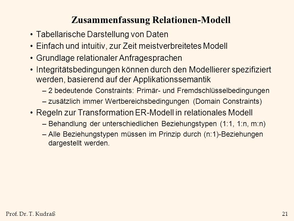 Prof. Dr. T. Kudraß21 Zusammenfassung Relationen-Modell Tabellarische Darstellung von Daten Einfach und intuitiv, zur Zeit meistverbreitetes Modell Gr