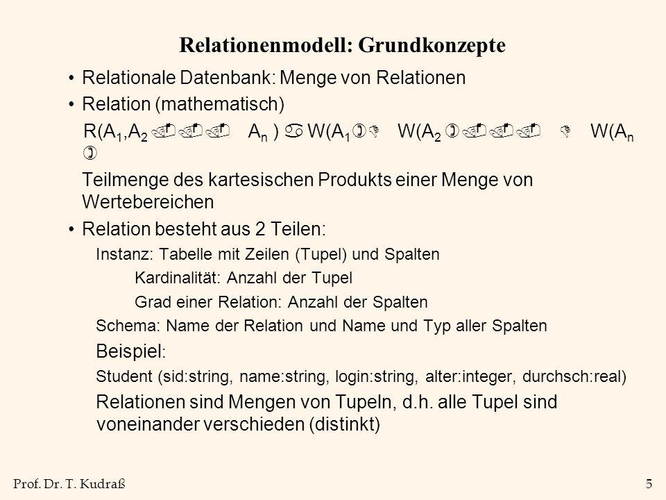 Prof. Dr. T. Kudraß5 Relationenmodell: Grundkonzepte Relationale Datenbank: Menge von Relationen Relation (mathematisch) R(A 1,A 2... A n ) W(A 1 )D W