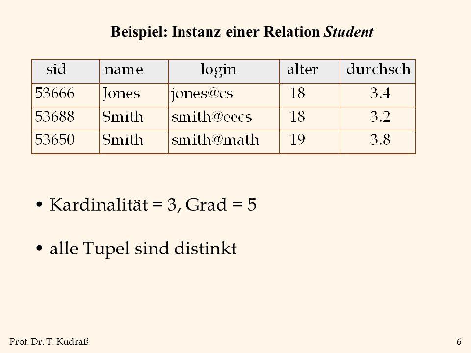 Prof. Dr. T. Kudraß6 Beispiel: Instanz einer Relation Student Kardinalität = 3, Grad = 5 alle Tupel sind distinkt