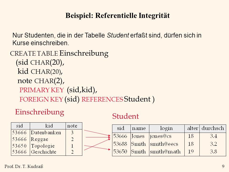 Prof. Dr. T. Kudraß9 Beispiel: Referentielle Integrität Nur Studenten, die in der Tabelle Student erfaßt sind, dürfen sich in Kurse einschreiben. CREA