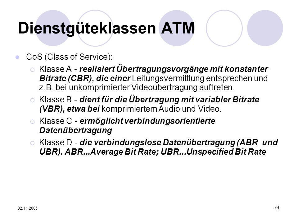 02.11.200511 Dienstgüteklassen ATM CoS (Class of Service): Klasse A - realisiert Übertragungsvorgänge mit konstanter Bitrate (CBR), die einer Leitungs