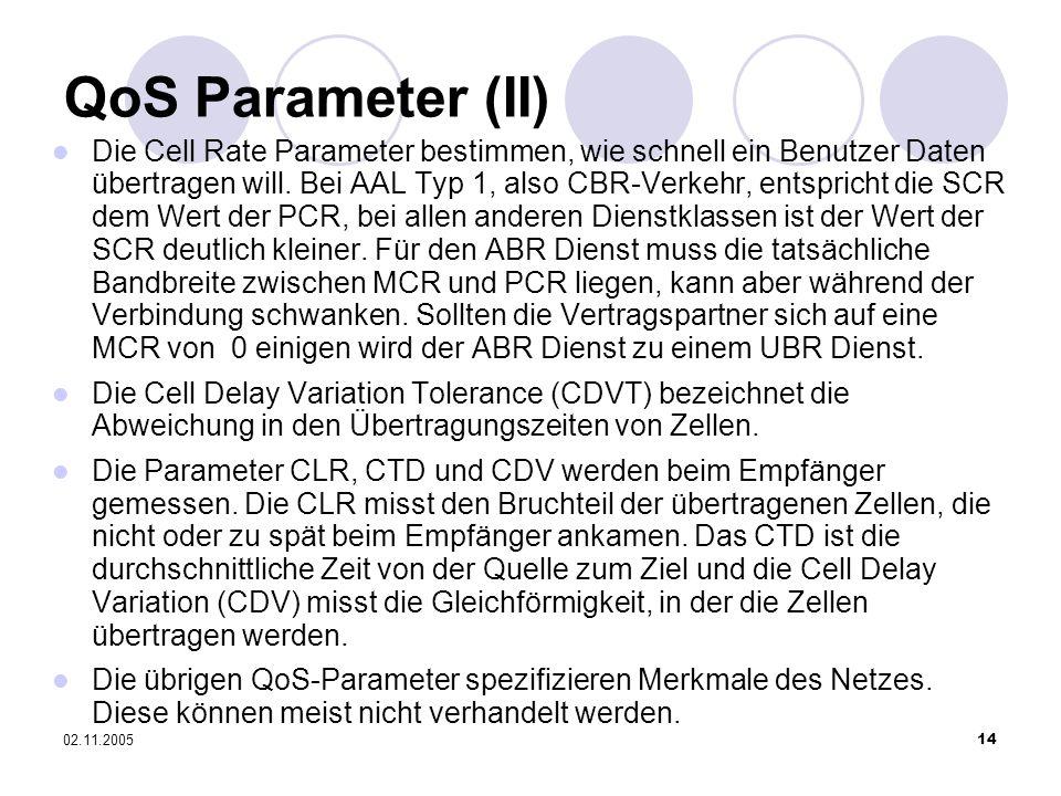 02.11.200514 Die Cell Rate Parameter bestimmen, wie schnell ein Benutzer Daten übertragen will. Bei AAL Typ 1, also CBR-Verkehr, entspricht die SCR de