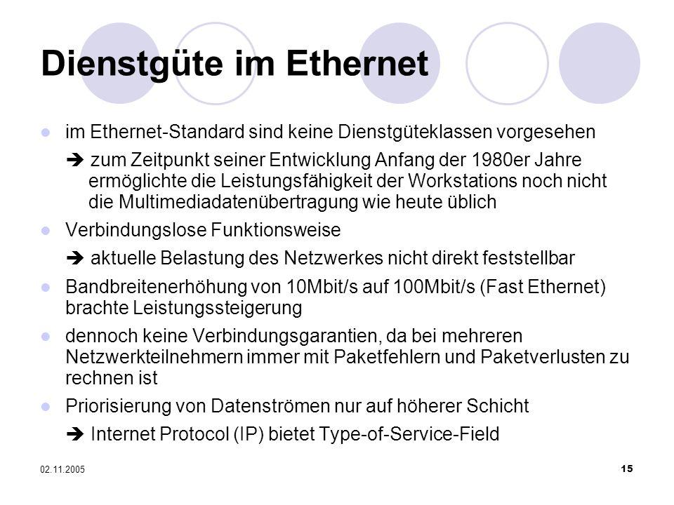 02.11.200515 Dienstgüte im Ethernet im Ethernet-Standard sind keine Dienstgüteklassen vorgesehen zum Zeitpunkt seiner Entwicklung Anfang der 1980er Ja