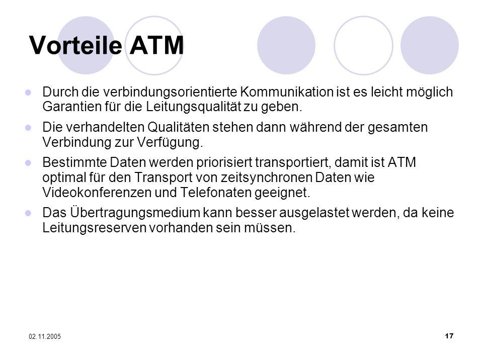 02.11.200517 Vorteile ATM Durch die verbindungsorientierte Kommunikation ist es leicht möglich Garantien für die Leitungsqualität zu geben. Die verhan