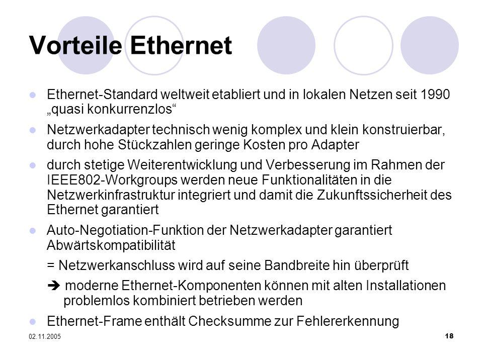 02.11.200518 Vorteile Ethernet Ethernet-Standard weltweit etabliert und in lokalen Netzen seit 1990 quasi konkurrenzlos Netzwerkadapter technisch weni