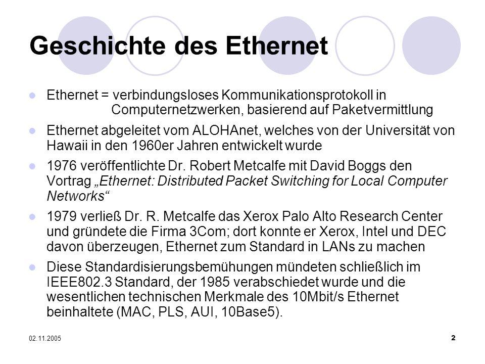 02.11.20052 Geschichte des Ethernet Ethernet = verbindungsloses Kommunikationsprotokoll in Computernetzwerken, basierend auf Paketvermittlung Ethernet