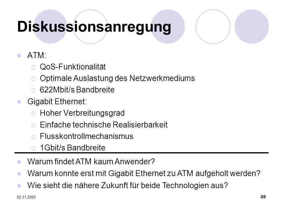 02.11.200520 Diskussionsanregung ATM: QoS-Funktionalität Optimale Auslastung des Netzwerkmediums 622Mbit/s Bandbreite Gigabit Ethernet: Hoher Verbreit