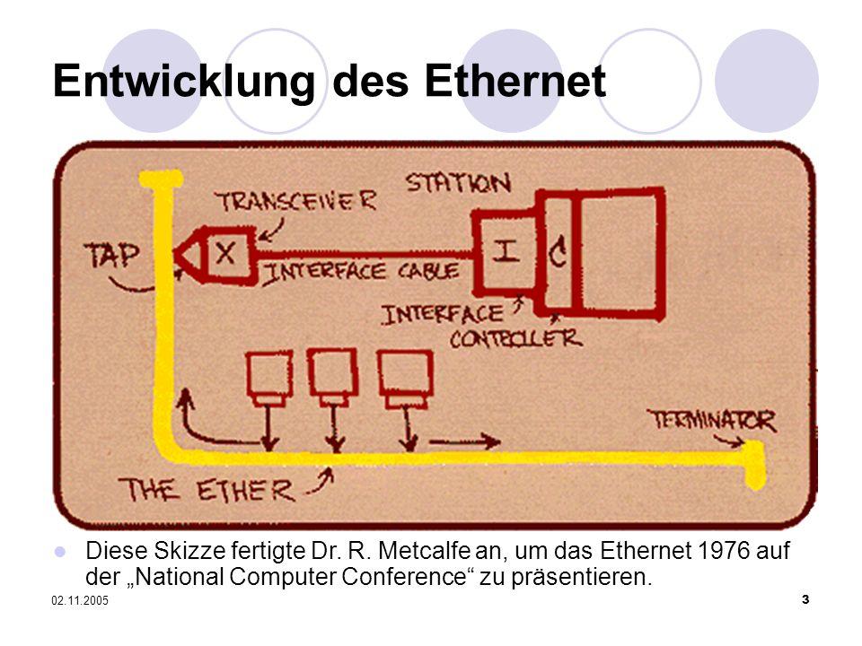 02.11.20053 Entwicklung des Ethernet Diese Skizze fertigte Dr. R. Metcalfe an, um das Ethernet 1976 auf der National Computer Conference zu präsentier