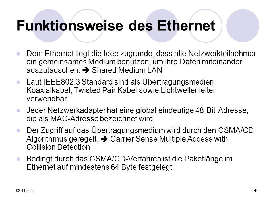 02.11.20054 Funktionsweise des Ethernet Dem Ethernet liegt die Idee zugrunde, dass alle Netzwerkteilnehmer ein gemeinsames Medium benutzen, um ihre Da