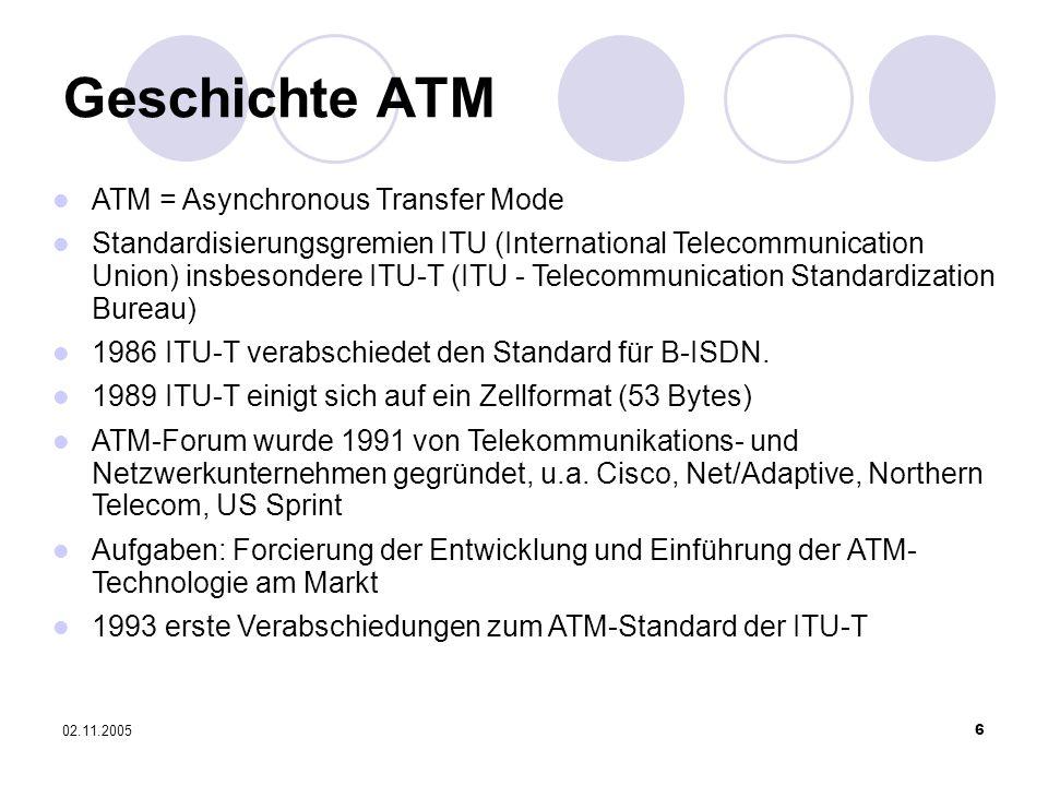 02.11.20056 Geschichte ATM ATM = Asynchronous Transfer Mode Standardisierungsgremien ITU (International Telecommunication Union) insbesondere ITU-T (I