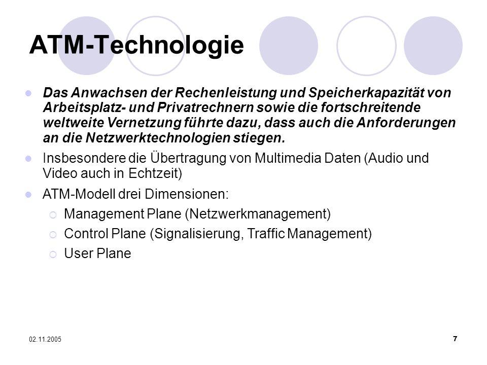 02.11.20057 ATM-Technologie Das Anwachsen der Rechenleistung und Speicherkapazität von Arbeitsplatz- und Privatrechnern sowie die fortschreitende welt