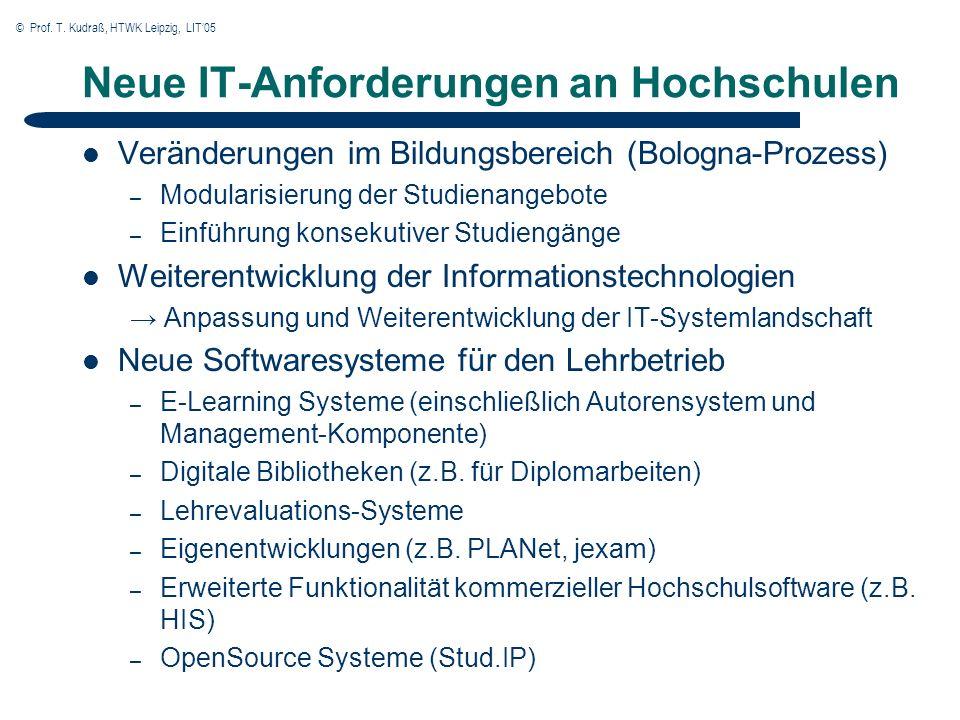 © Prof. T. Kudraß, HTWK Leipzig, LIT05 Umsetzung einer SOA [Prof. Abeck Computerzeitung 18/2005]