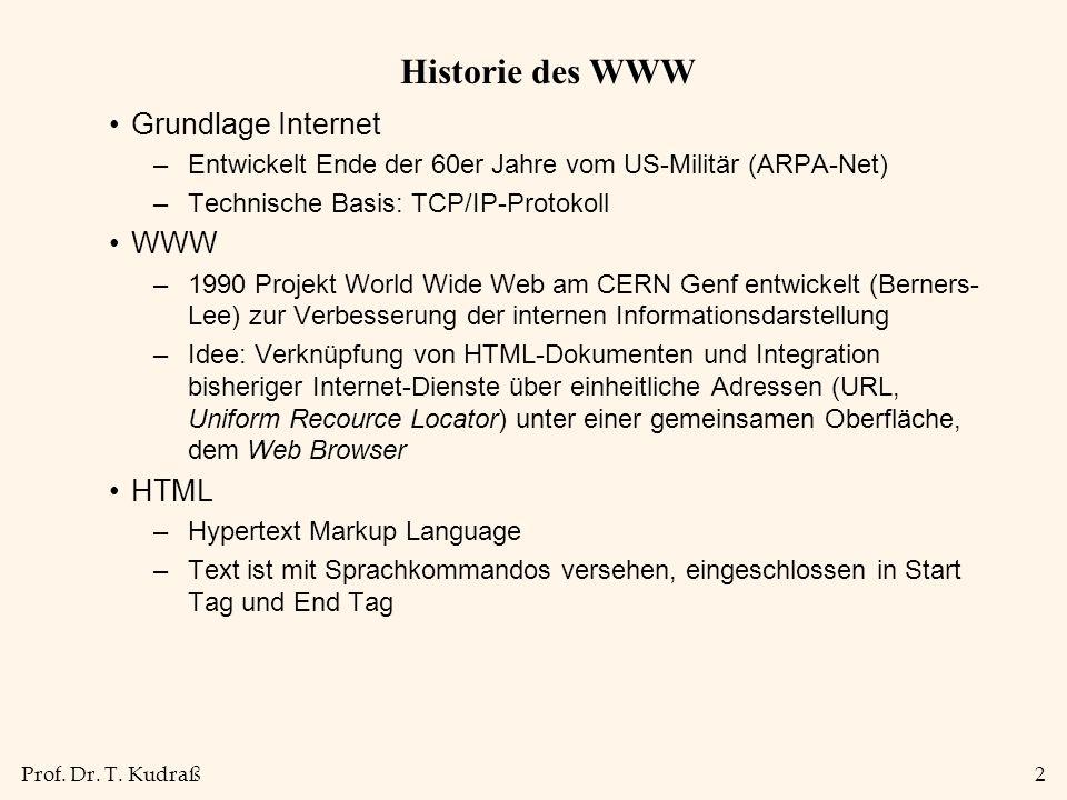 Prof. Dr. T. Kudraß2 Historie des WWW Grundlage Internet –Entwickelt Ende der 60er Jahre vom US-Militär (ARPA-Net) –Technische Basis: TCP/IP-Protokoll