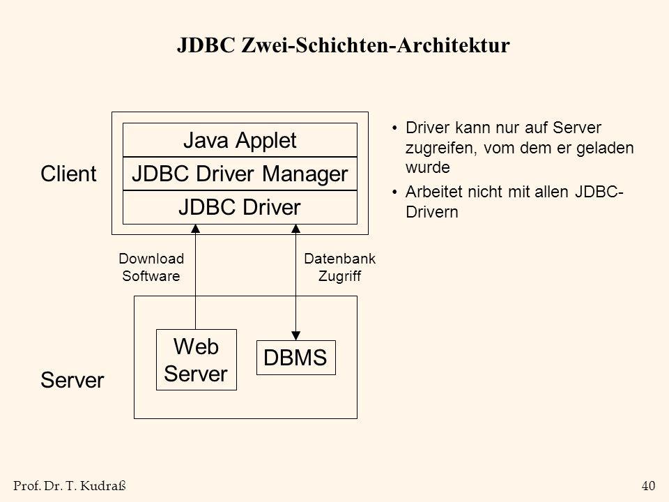 Prof. Dr. T. Kudraß40 JDBC Zwei-Schichten-Architektur Java Applet JDBC Driver Manager JDBC Driver DBMS Server Client Driver kann nur auf Server zugrei