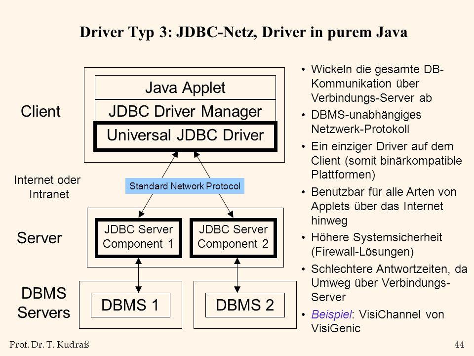 Prof. Dr. T. Kudraß44 Driver Typ 3: JDBC-Netz, Driver in purem Java Java Applet JDBC Driver Manager Universal JDBC Driver DBMS 1 Server Internet oder