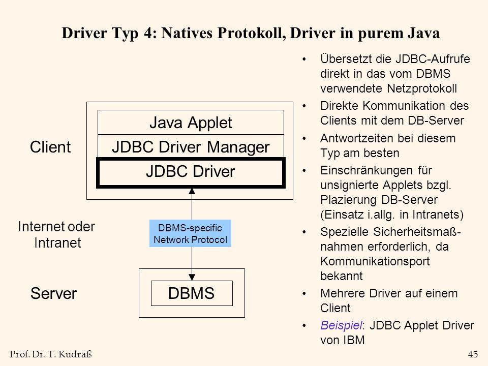 Prof. Dr. T. Kudraß45 Driver Typ 4: Natives Protokoll, Driver in purem Java Java Applet JDBC Driver Manager JDBC Driver DBMS Internet oder Intranet Cl