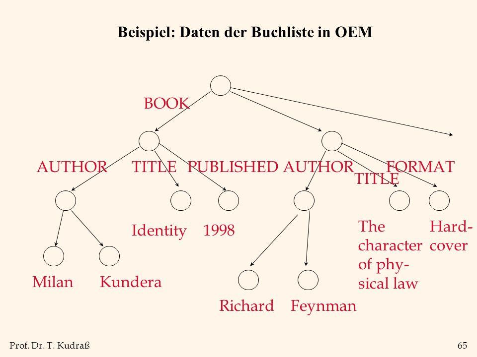 Prof. Dr. T. Kudraß65 Beispiel: Daten der Buchliste in OEM MilanKundera Identity1998 BOOK AUTHORTITLEPUBLISHEDAUTHORFORMAT TITLE RichardFeynman The ch