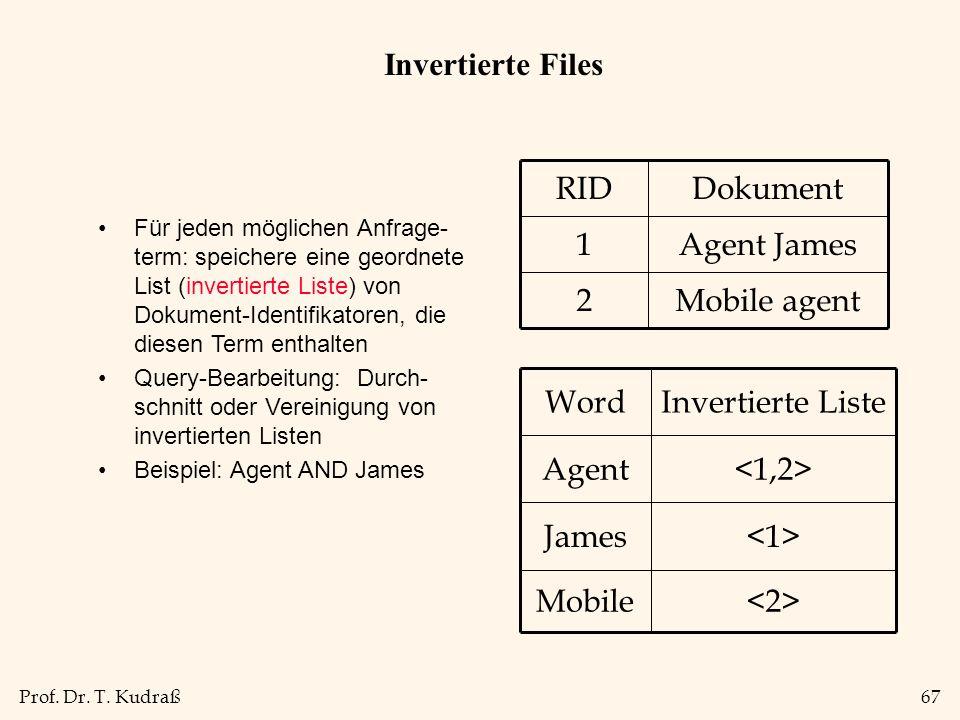 Prof. Dr. T. Kudraß67 Invertierte Files Für jeden möglichen Anfrage- term: speichere eine geordnete List (invertierte Liste) von Dokument-Identifikato