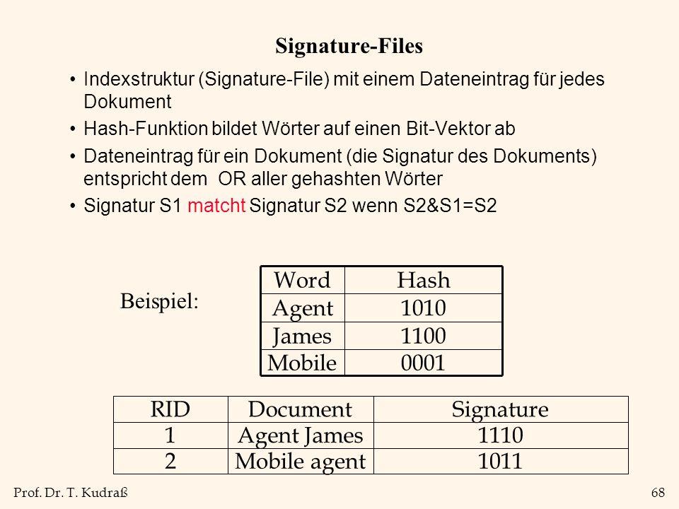Prof. Dr. T. Kudraß68 Signature-Files Indexstruktur (Signature-File) mit einem Dateneintrag für jedes Dokument Hash-Funktion bildet Wörter auf einen B