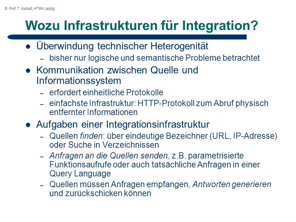 © Prof.T. Kudraß, HTWK Leipzig Wozu Infrastrukturen für Integration.