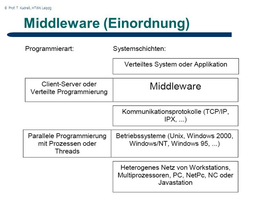 © Prof. T. Kudraß, HTWK Leipzig Middleware (Einordnung)