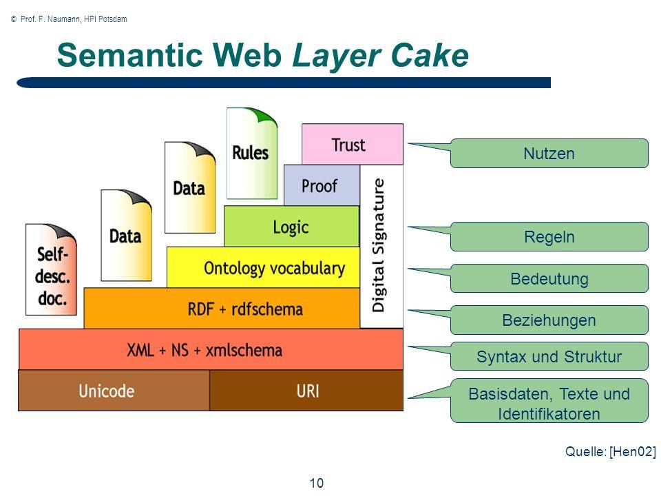 © Prof. F. Naumann, HPI Potsdam 10 Semantic Web Layer Cake Quelle: [Hen02] Basisdaten, Texte und Identifikatoren Syntax und Struktur Beziehungen Bedeu