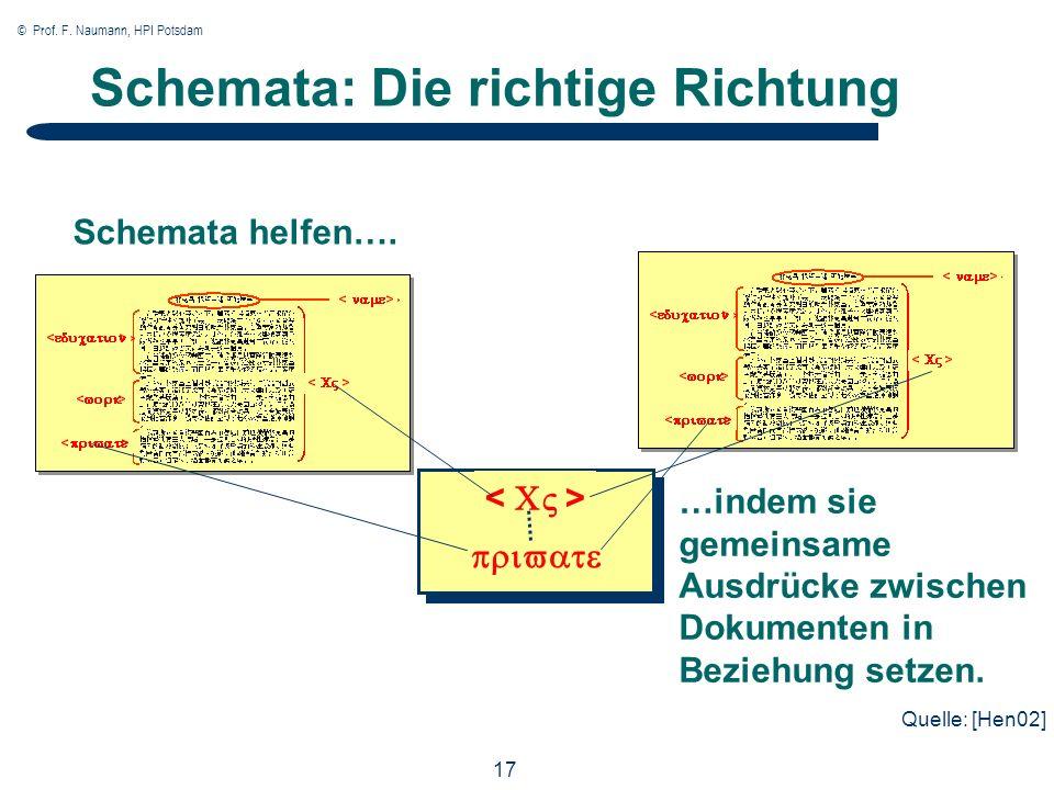 © Prof. F. Naumann, HPI Potsdam 17 Schemata: Die richtige Richtung Schemata helfen….