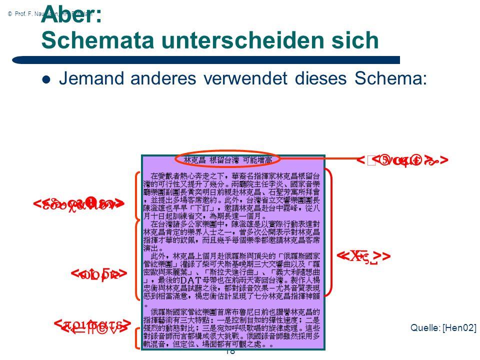 © Prof. F. Naumann, HPI Potsdam 18 Aber: Schemata unterscheiden sich Jemand anderes verwendet dieses Schema: Quelle: [Hen02]