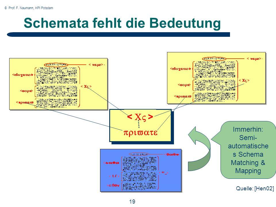 © Prof. F. Naumann, HPI Potsdam 19 Schemata fehlt die Bedeutung Quelle: [Hen02] Immerhin: Semi- automatische s Schema Matching & Mapping
