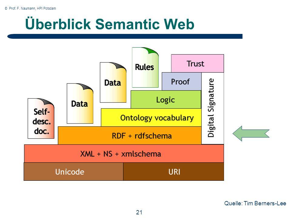 © Prof. F. Naumann, HPI Potsdam 21 Überblick Semantic Web Quelle: Tim Berners-Lee