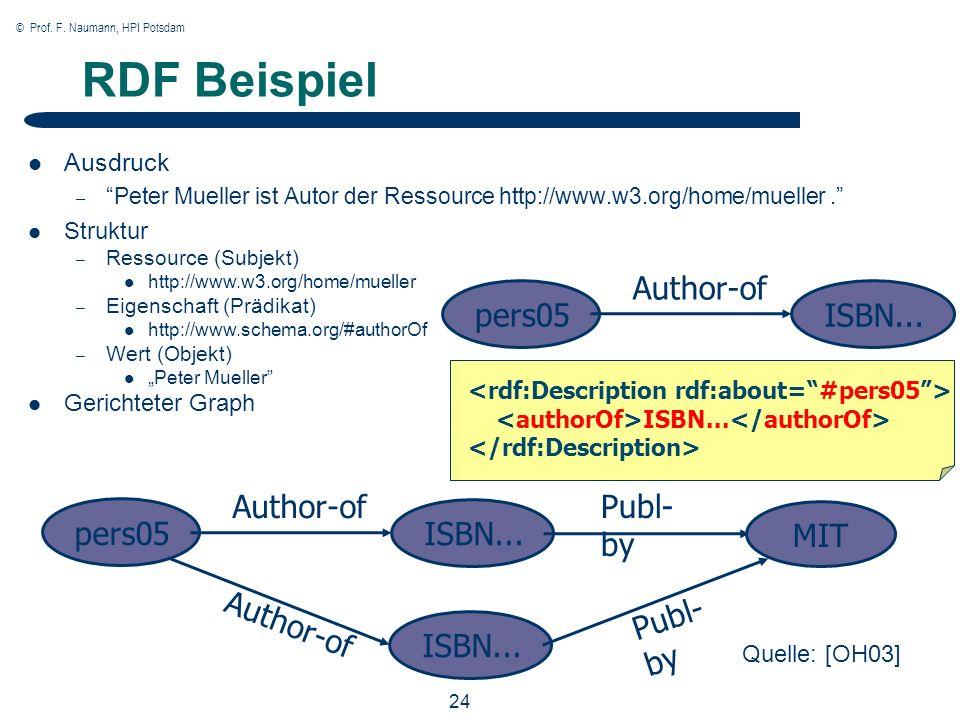 © Prof. F. Naumann, HPI Potsdam 24 RDF Beispiel Ausdruck – Peter Mueller ist Autor der Ressource http://www.w3.org/home/mueller. ISBN... pers05 ISBN..