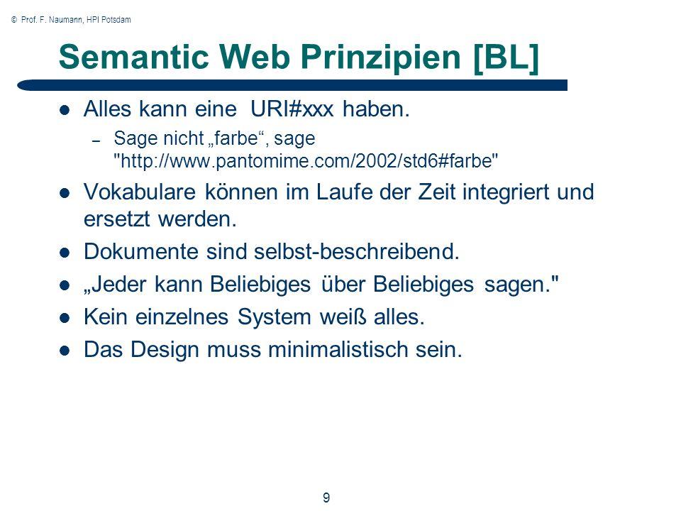 © Prof. F. Naumann, HPI Potsdam 9 Semantic Web Prinzipien [BL] Alles kann eine URI#xxx haben.