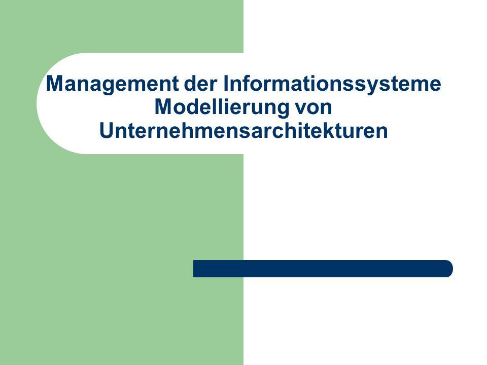 Management der Informationssysteme Modellierung von Unternehmensarchitekturen