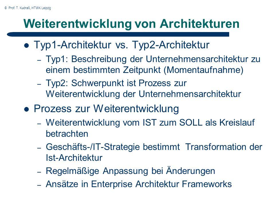 © Prof. T. Kudraß, HTWK Leipzig Weiterentwicklung von Architekturen Typ1-Architektur vs.