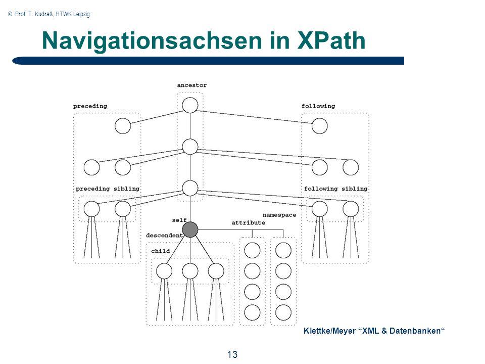 © Prof. T. Kudraß, HTWK Leipzig 13 Navigationsachsen in XPath Klettke/Meyer XML & Datenbanken