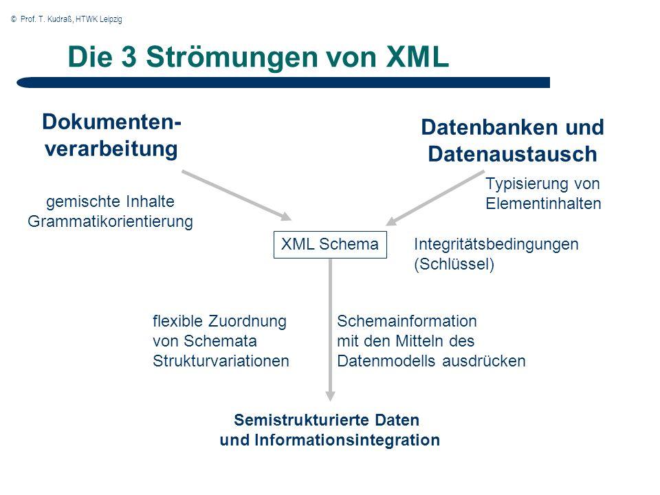 © Prof. T. Kudraß, HTWK Leipzig Die 3 Strömungen von XML XML Schema Dokumenten- verarbeitung Datenbanken und Datenaustausch Semistrukturierte Daten un