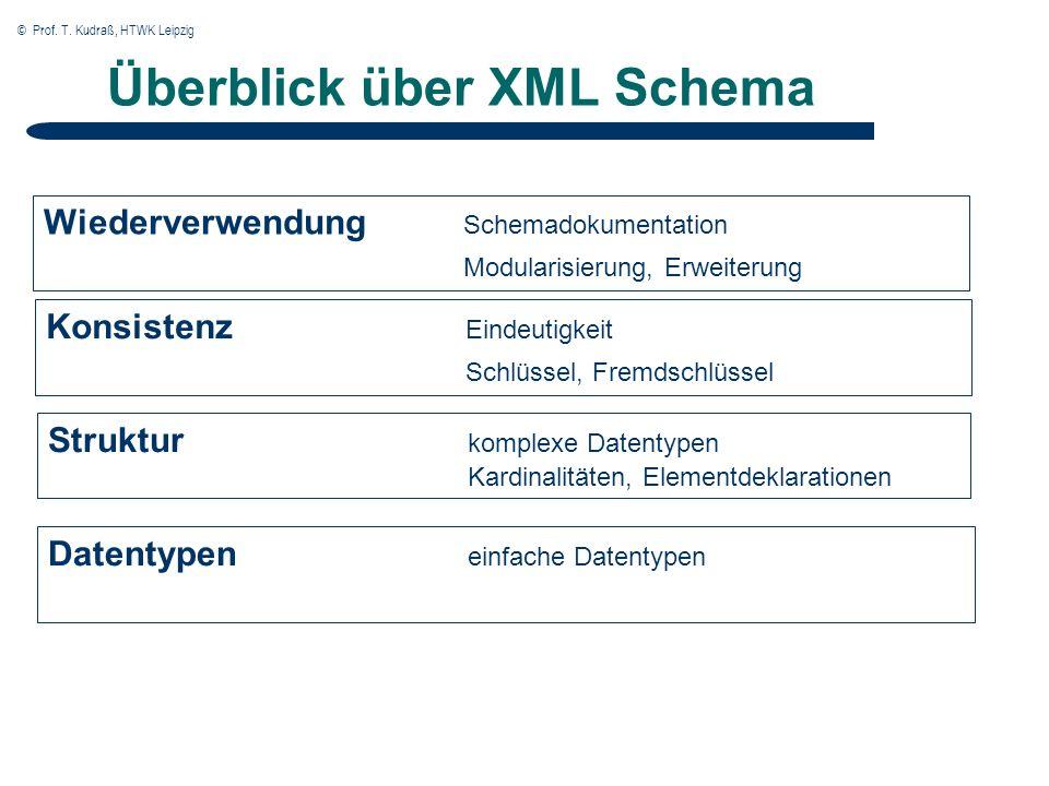 © Prof. T. Kudraß, HTWK Leipzig Überblick über XML Schema Wiederverwendung Schemadokumentation Modularisierung, Erweiterung Konsistenz Eindeutigkeit S