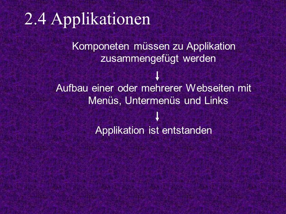2.4 Applikationen Komponeten müssen zu Applikation zusammengefügt werden Aufbau einer oder mehrerer Webseiten mit Menüs, Untermenüs und Links Applikation ist entstanden