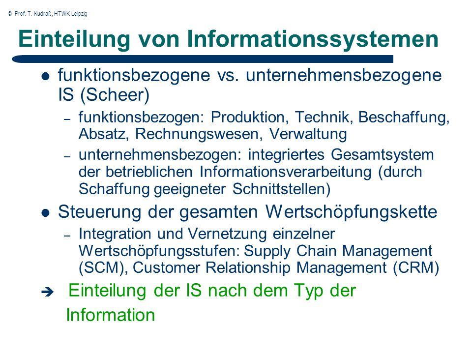 © Prof. T. Kudraß, HTWK Leipzig Einteilung von Informationssystemen funktionsbezogene vs.